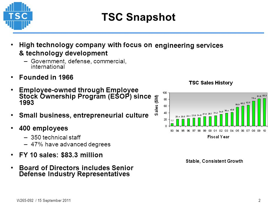 TSC Business Focus We design, develop, test and evaluate, and support Sensors, Decision Systems, and Weapon Systems and technologies for military and commercial customers We design, develop, test and evaluate, and support Sensors, Decision Systems, and Weapon Systems and technologies for military and commercial customers Navy Ship Combat Systems Sensor Simulations & Simulators Image Exploitation Enterprise GIS Solutions Sensor Modeling Integrated Logistics Support Advanced Sensor Concepts FAA Systems Prototypes & Production Army/USMC Systems 3W265-092 / 15 September 2011