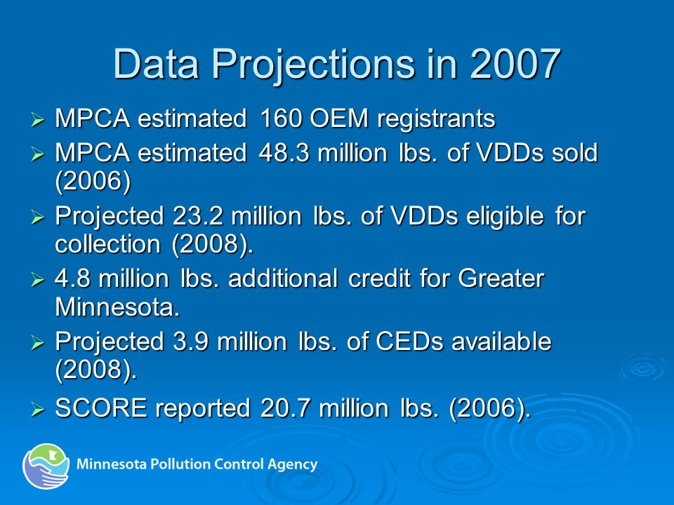 Data Projections in 2007 MPCA estimated 160 OEM registrants MPCA estimated 160 OEM registrants MPCA estimated 48.3 million lbs. of VDDs sold (2006) MP