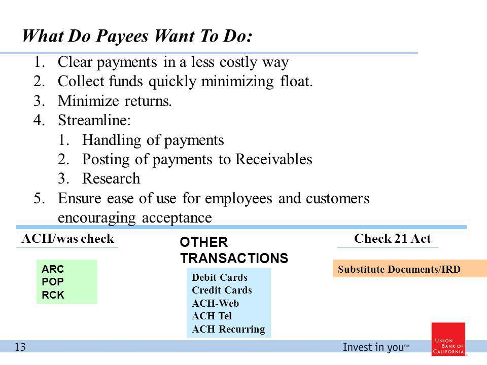 What Do Payees Want To Do: Check 21 Act Substitute Documents/IRD ARC POP RCK Debit Cards Credit Cards ACH-Web ACH Tel ACH Recurring ACH/was check OTHER TRANSACTIONS 1.Clear payments in a less costly way 2.Collect funds quickly minimizing float.