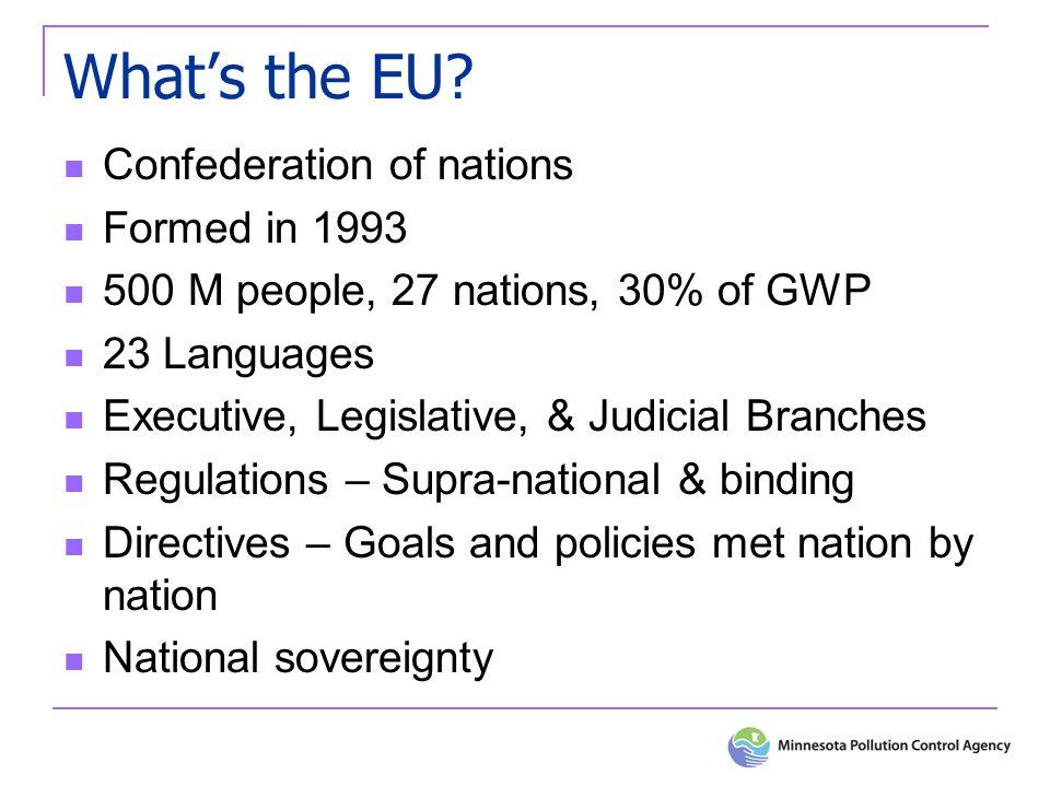 European Union waste regulation Framework legislation Waste treatment operations Landfill Directive Incineration AQ