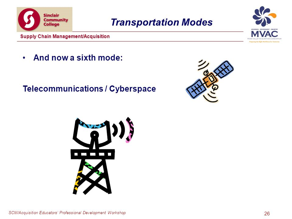 SCM/Acquisition Educators Professional Development Workshop Supply Chain Management/Acquisition 26 Transportation Modes And now a sixth mode: Telecommunications / Cyberspace
