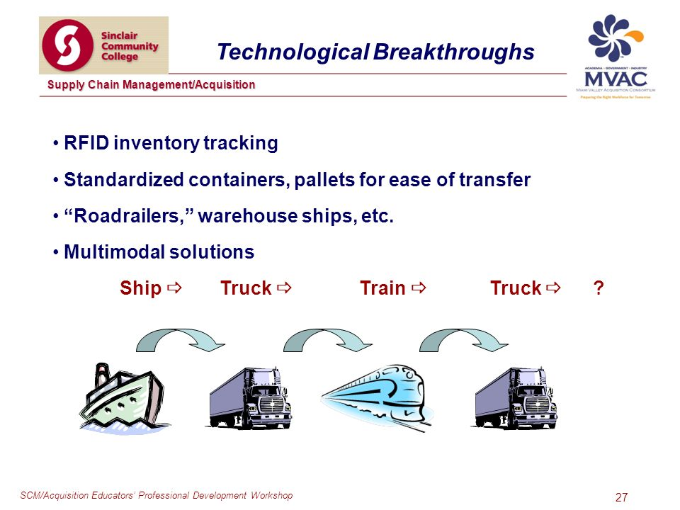 SCM/Acquisition Educators Professional Development Workshop Supply Chain Management/Acquisition 27 RFID inventory tracking Standardized containers, pallets for ease of transfer Roadrailers, warehouse ships, etc.