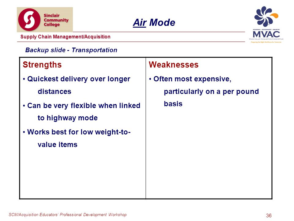 SCM/Acquisition Educators Professional Development Workshop Supply Chain Management/Acquisition 36 Air Mode Strengths Quickest delivery over longer distances Can be very flexible when linked to highway mode Works best for low weight-to- value items Weaknesses Often most expensive, particularly on a per pound basis Backup slide - Transportation