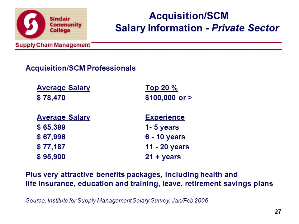 Supply Chain Management 27 Acquisition/SCM Salary Information - Private Sector Acquisition/SCM Professionals Average Salary Top 20 % $ 78,470 $100,000 or > Average SalaryExperience $ 65,389 1- 5 years $ 67,996 6 - 10 years $ 77,187 11 - 20 years $ 95,900 21 + years Plus very attractive benefits packages, including health and life insurance, education and training, leave, retirement savings plans Source: Institute for Supply Management Salary Survey, Jan/Feb 2006