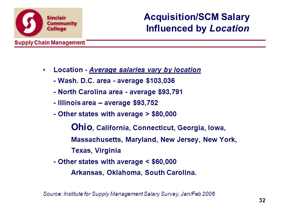 Supply Chain Management 32 Acquisition/SCM Salary Influenced by Location Location - Average salaries vary by location - Wash.