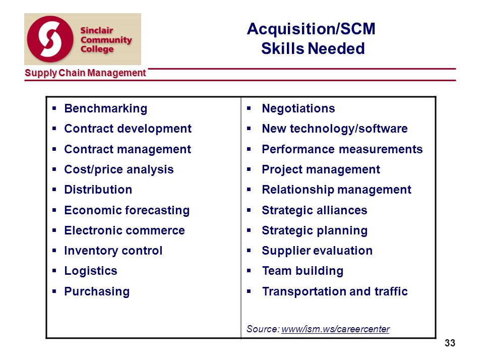 Supply Chain Management 33 Acquisition/SCM Skills Needed Benchmarking Contract development Contract management Cost/price analysis Distribution Economic forecasting Electronic commerce Inventory control Logistics Purchasing Negotiations New technology/software Performance measurements Project management Relationship management Strategic alliances Strategic planning Supplier evaluation Team building Transportation and traffic Source: www/ism.ws/careercenter