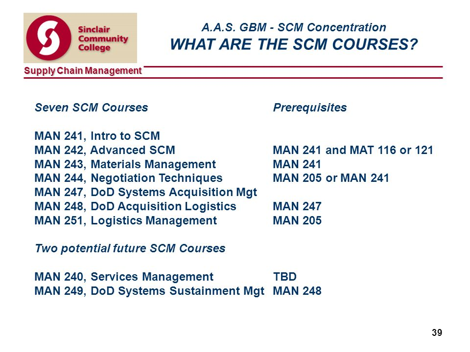 Supply Chain Management 39 A.A.S. GBM - SCM Concentration WHAT ARE THE SCM COURSES.