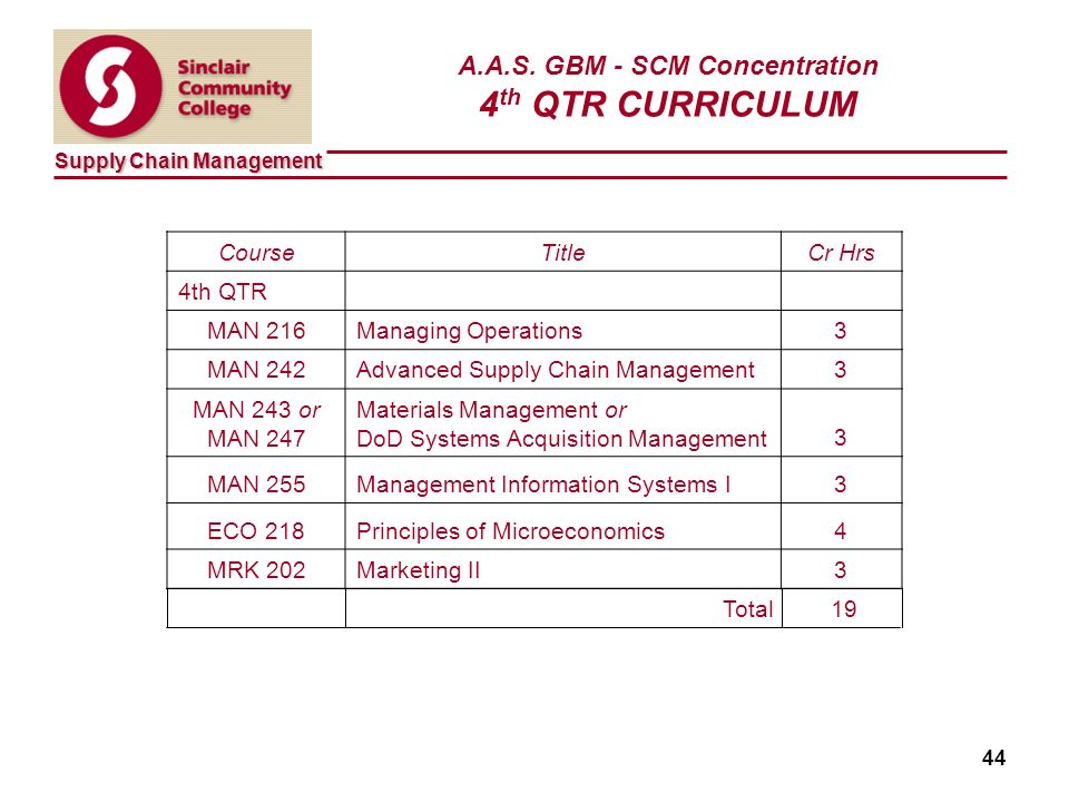 Supply Chain Management 44 A.A.S.