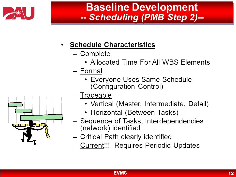 EVMS 12 Baseline Development -- Scheduling (PMB Step 2)-- Schedule Characteristics –Complete Allocated Time For All WBS Elements –Formal Everyone Uses