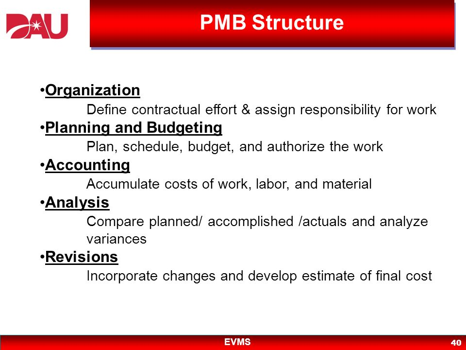 EVMS 40 Organization Define contractual effort & assign responsibility for work Planning and Budgeting Plan, schedule, budget, and authorize the work