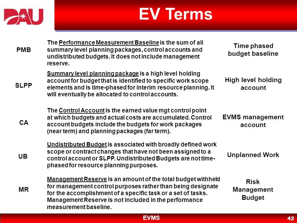 EVMS 42 SLPP PMB CA UB MR Time phased budget baseline High level holding account EVMS management account Unplanned Work Risk Management Budget The Per
