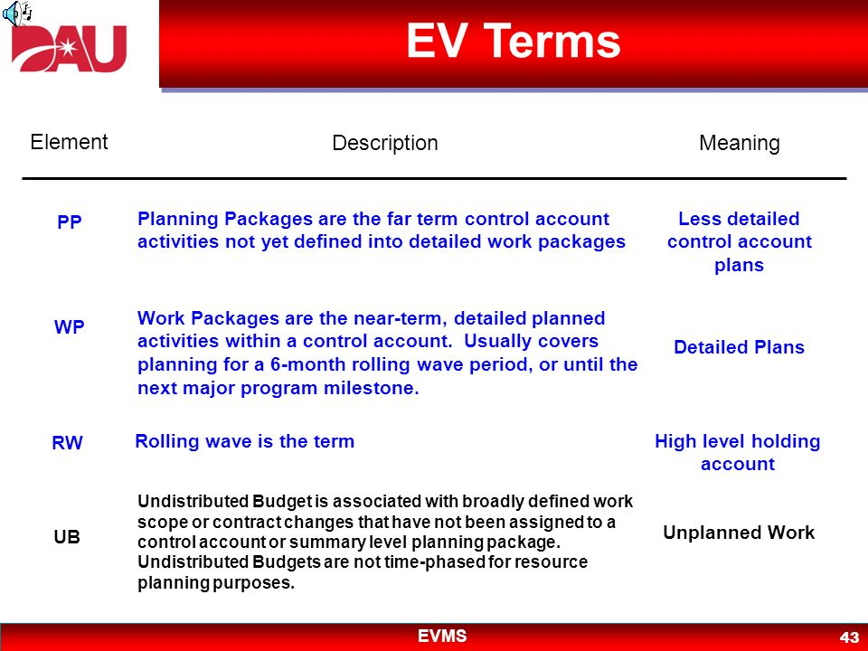 EVMS 43 WP PP Element DescriptionMeaning Less detailed control account plans Detailed Plans Planning Packages are the far term control account activit