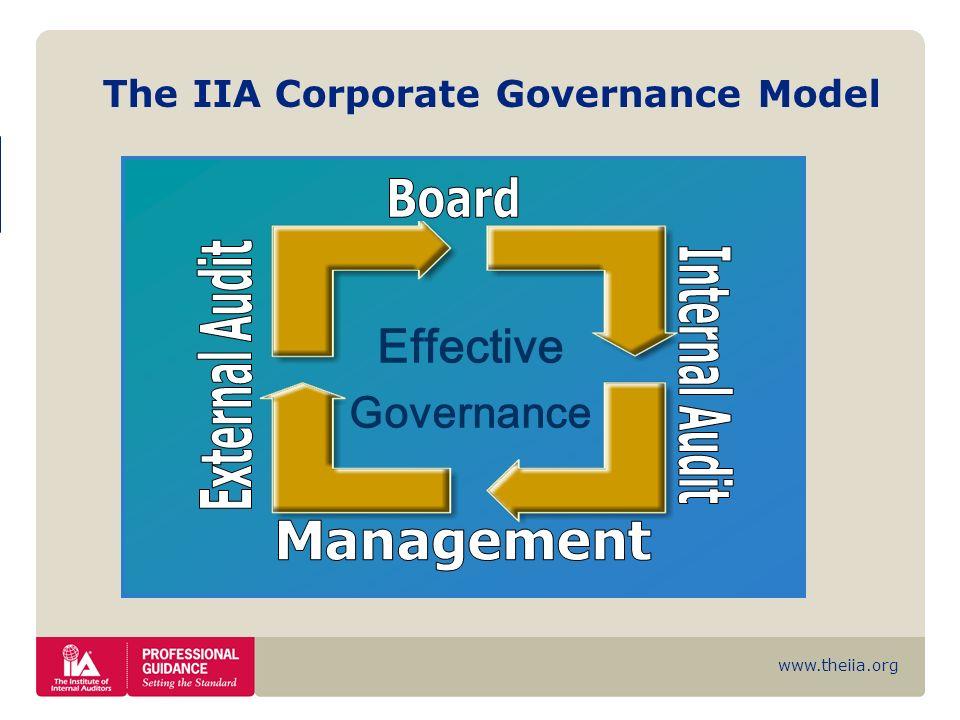 www.theiia.org Effective Governance The IIA Corporate Governance Model