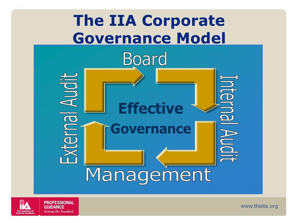 www.theiia.org The IIA Corporate Governance Model Effective Governance