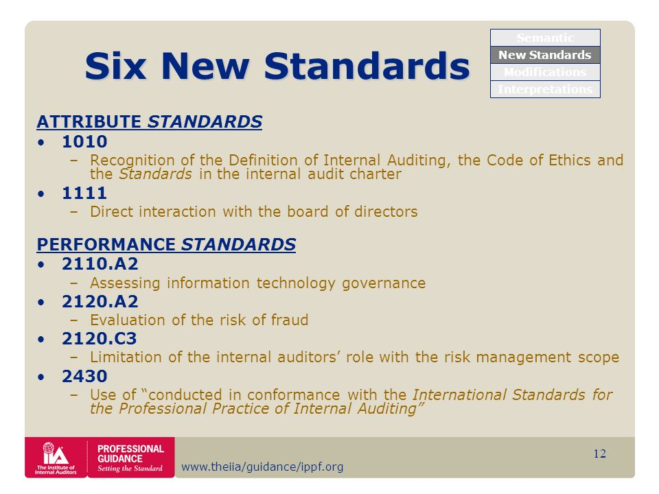 www.theiia/guidance/ippf.org 12 Six New Standards ATTRIBUTE STANDARDS 1010 –Recognition of the Definition of Internal Auditing, the Code of Ethics and