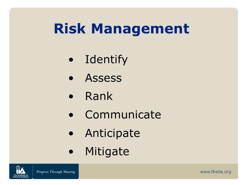 www.theiia.org Risk Management Identify Assess Rank Communicate Anticipate Mitigate