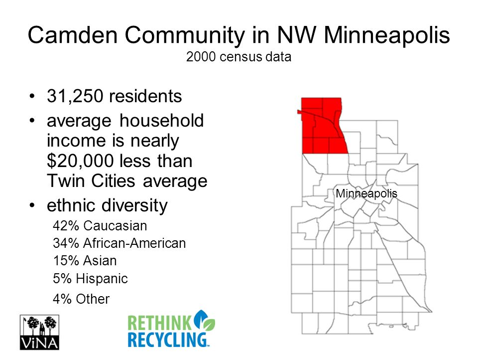 Camden Community in NW Minneapolis 2000 census data 31,250 residents average household income is nearly $20,000 less than Twin Cities average ethnic diversity 42% Caucasian 34% African-American 15% Asian 5% Hispanic 4% Other Minneapolis