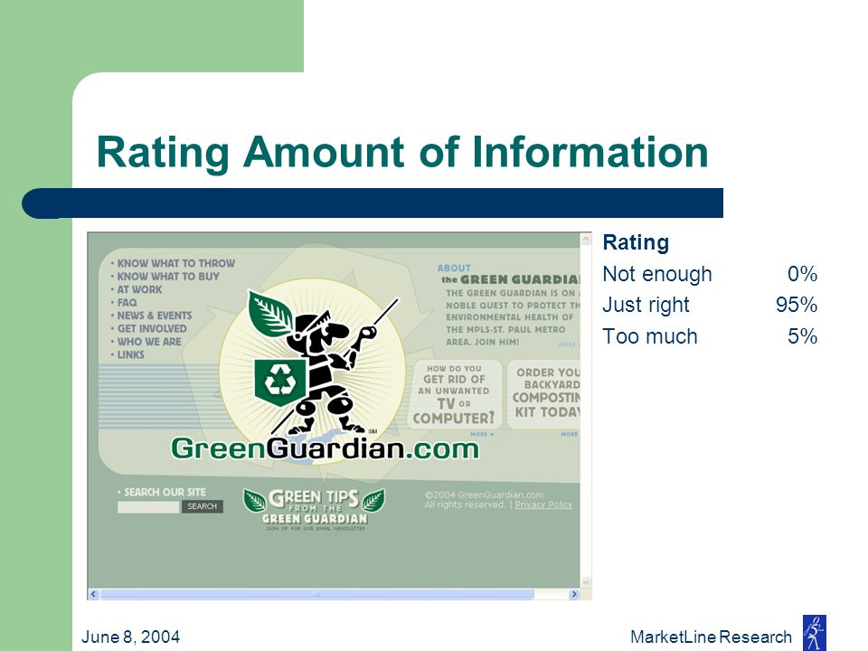 June 8, 2004 MarketLine Research Rating Amount of Information Rating Not enough 0% Just right95% Too much 5%