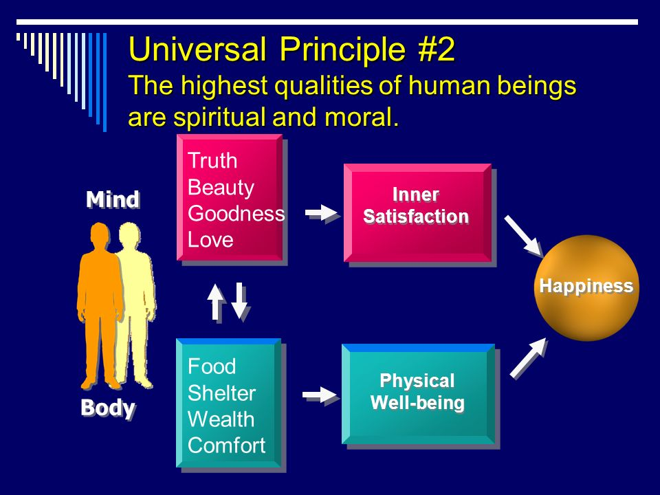 Universal Principle #2 The highest qualities of human beings are spiritual and moral.