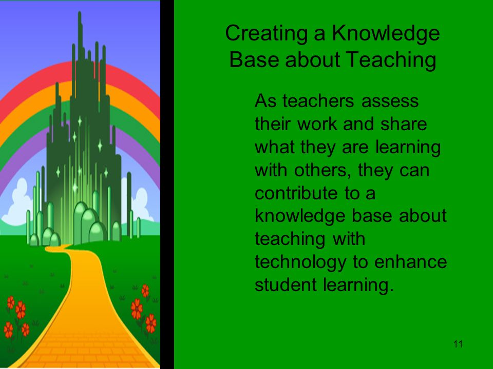 Creating a Knowledge Base about Teaching As teachers assess their work and share what they are learning with others, they can contribute to a knowledge base about teaching with technology to enhance student learning.