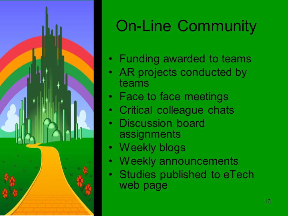 On-Line Community Funding awarded to teams AR projects conducted by teams Face to face meetings Critical colleague chats Discussion board assignments Weekly blogs Weekly announcements Studies published to eTech web page 13