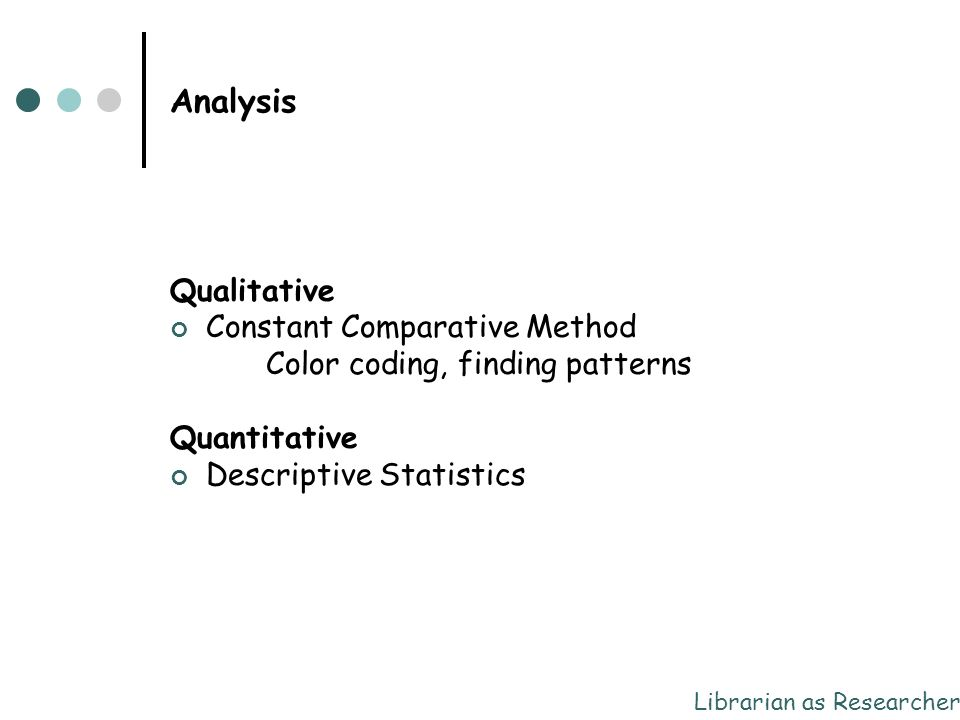 Analysis Qualitative Constant Comparative Method Color coding, finding patterns Quantitative Descriptive Statistics Librarian as Researcher