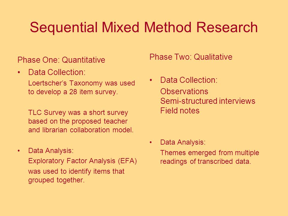 Sequential Mixed Method Research Phase One: Quantitative Data Collection: Loertschers Taxonomy was used to develop a 28 item survey. TLC Survey was a