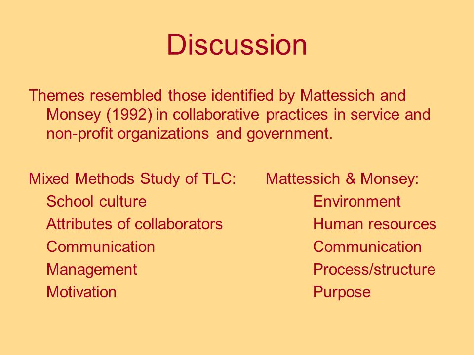 Discussion Themes resembled those identified by Mattessich and Monsey (1992) in collaborative practices in service and non-profit organizations and go