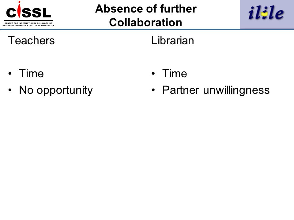Absence of further Collaboration Teachers Time No opportunity Librarian Time Partner unwillingness