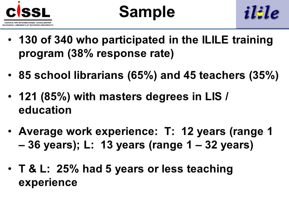 Sample 130 of 340 who participated in the ILILE training program (38% response rate) 85 school librarians (65%) and 45 teachers (35%) 121 (85%) with m