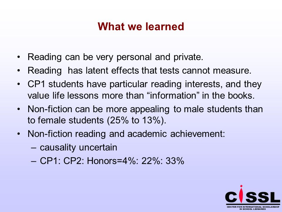 What we learned Reading can be very personal and private.