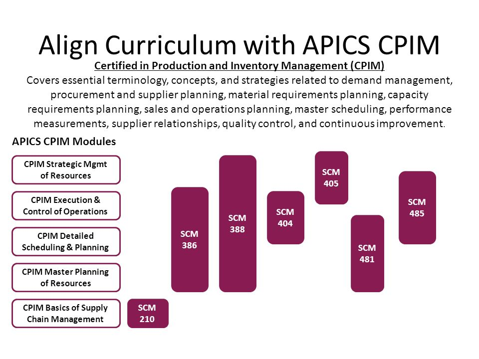 Align Curriculum with APICS CPIM SCM 485 SCM 481 SCM 210 CPIM Basics of Supply Chain Management CPIM Master Planning of Resources Certified in Product