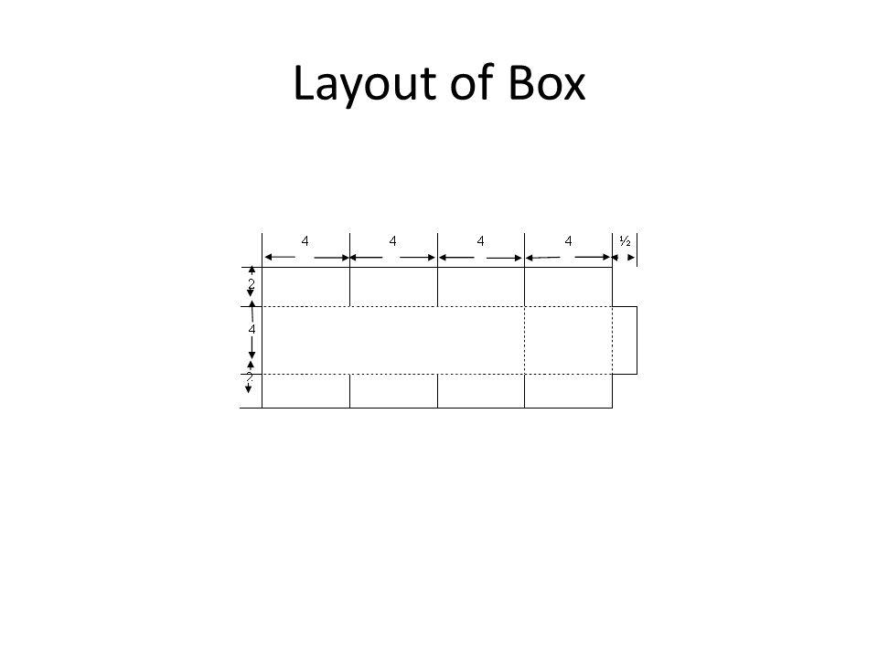 Layout of Box