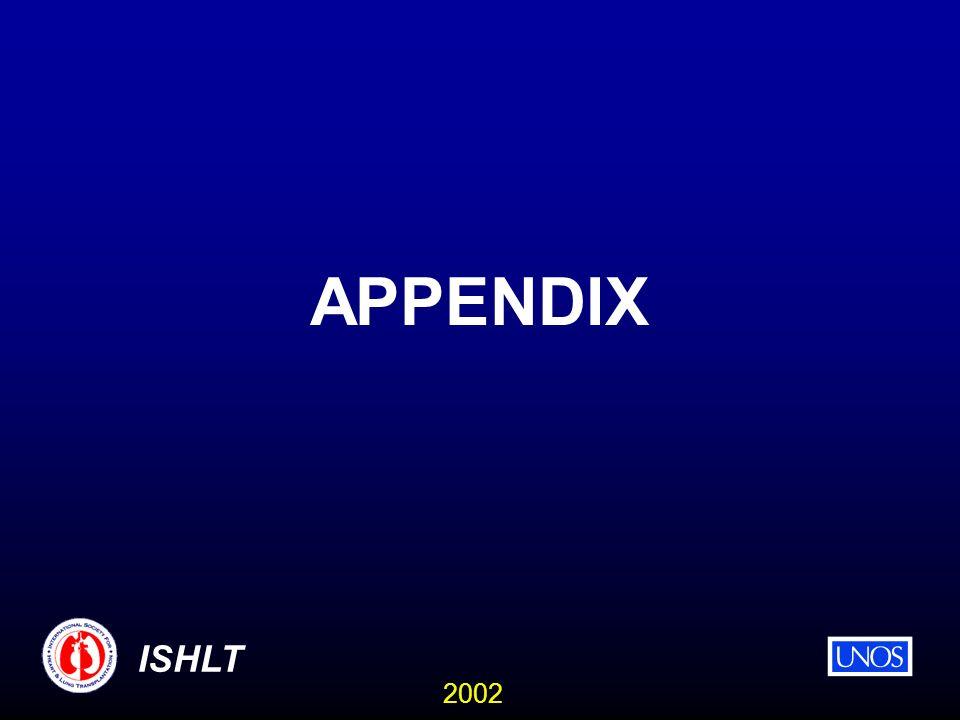 2002 ISHLT APPENDIX