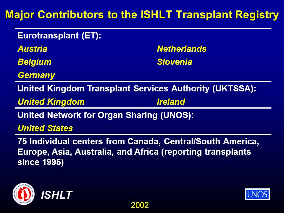2002 ISHLT Major Contributors to the ISHLT Transplant Registry Eurotransplant (ET): AustriaNetherlands BelgiumSlovenia Germany United Kingdom Transplant Services Authority (UKTSSA): United KingdomIreland United Network for Organ Sharing (UNOS): United States 75 Individual centers from Canada, Central/South America, Europe, Asia, Australia, and Africa (reporting transplants since 1995)