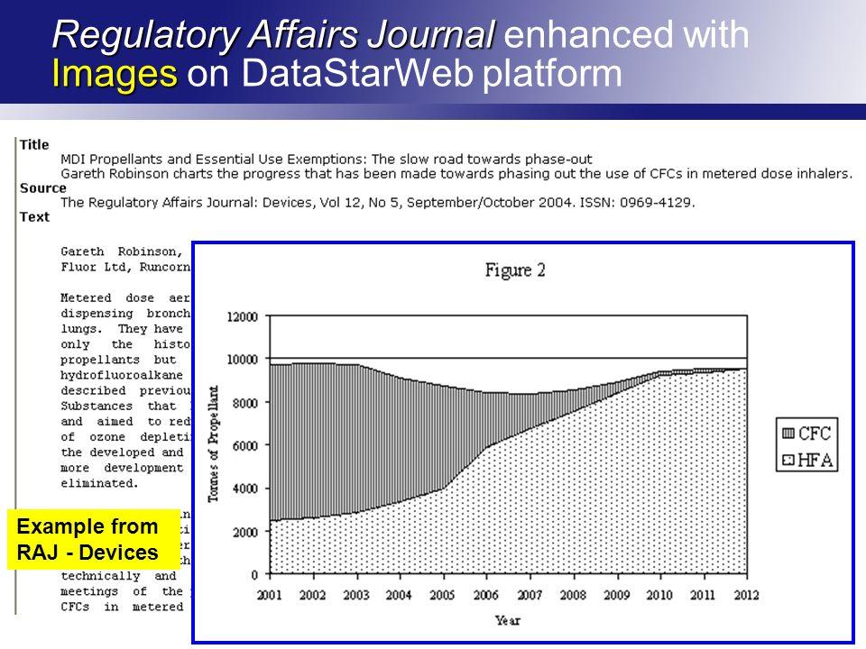 Regulatory Affairs Journal Images Regulatory Affairs Journal enhanced with Images on DataStarWeb platform Example from RAJ - Devices