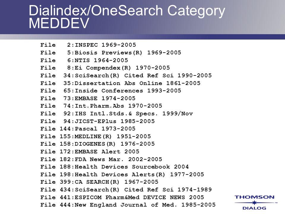 DIALOG(R)File 510:ESPICOM Pharm & Med Co.Profile (c) 2005 ESPICOM Bus.