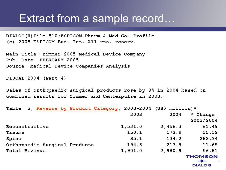 DIALOG(R)File 510:ESPICOM Pharm & Med Co. Profile (c) 2005 ESPICOM Bus. Int. All rts. reserv. Main Title: Zimmer 2005 Medical Device Company Pub. Date