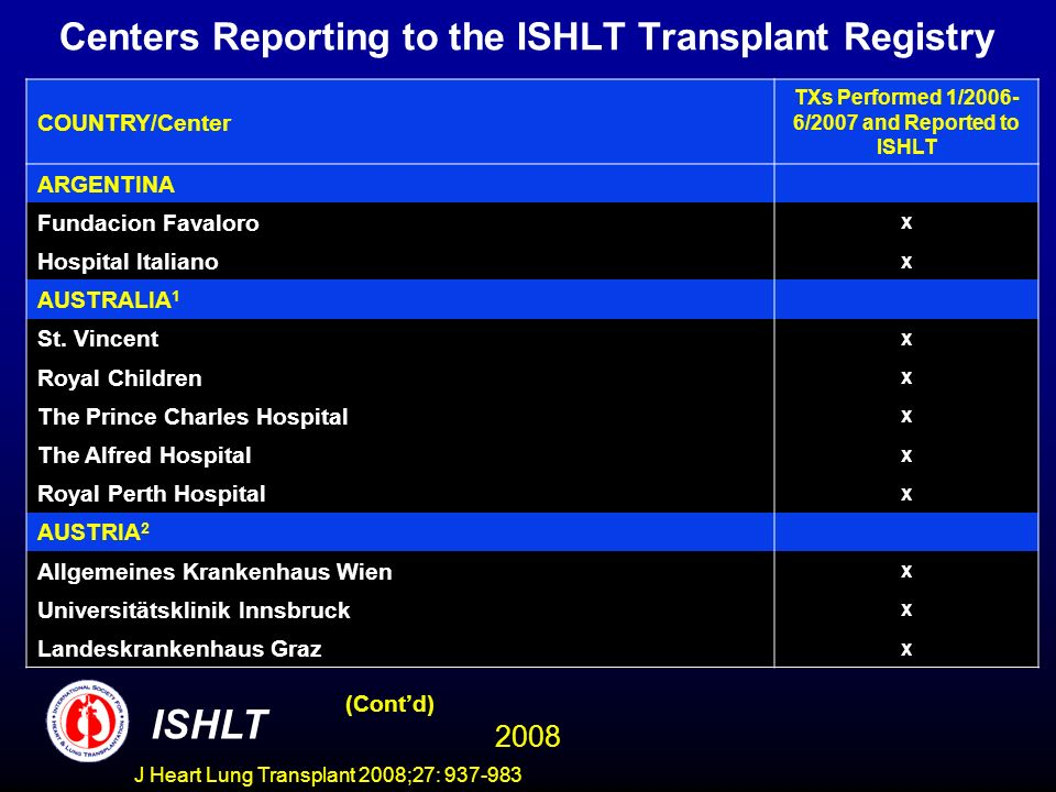 Centers Reporting to the ISHLT Transplant Registry COUNTRY/Center TXs Performed 1/2006- 6/2007 and Reported to ISHLT ARGENTINA Fundacion Favaloro x Ho