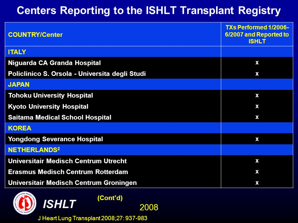 Centers Reporting to the ISHLT Transplant Registry COUNTRY/Center TXs Performed 1/2006- 6/2007 and Reported to ISHLT ITALY Niguarda CA Granda Hospital