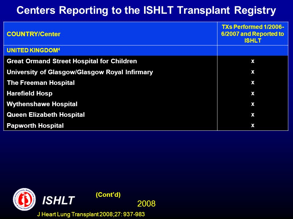 Centers Reporting to the ISHLT Transplant Registry COUNTRY/Center TXs Performed 1/2006- 6/2007 and Reported to ISHLT UNITED KINGDOM 4 Great Ormand Str