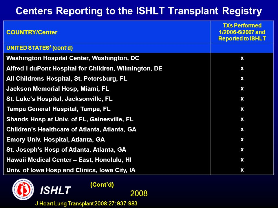Centers Reporting to the ISHLT Transplant Registry COUNTRY/Center TXs Performed 1/2006-6/2007 and Reported to ISHLT UNITED STATES 5 (contd) Washington