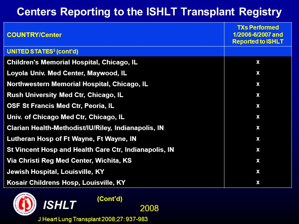 Centers Reporting to the ISHLT Transplant Registry COUNTRY/Center TXs Performed 1/2006-6/2007 and Reported to ISHLT UNITED STATES 5 (contd) Children's