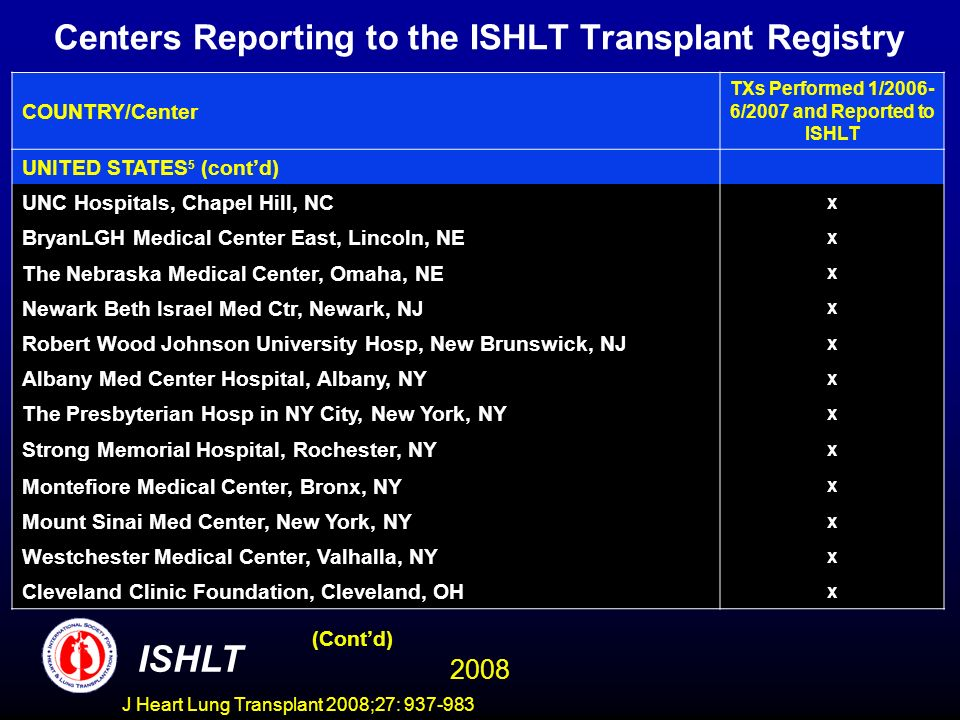 Centers Reporting to the ISHLT Transplant Registry COUNTRY/Center TXs Performed 1/2006- 6/2007 and Reported to ISHLT UNITED STATES 5 (contd) UNC Hospi