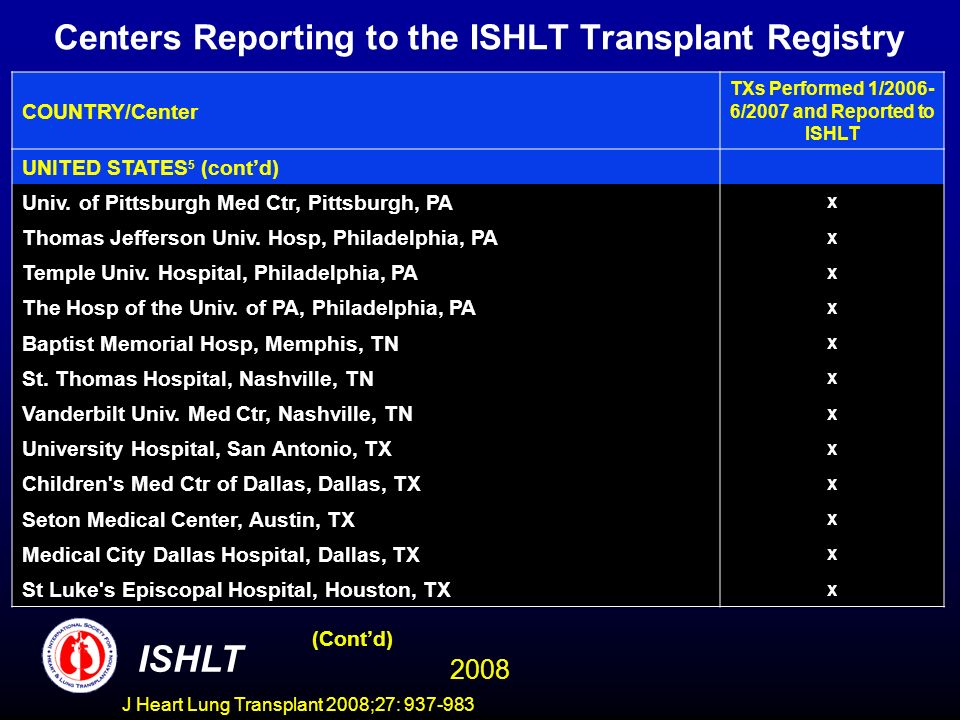 Centers Reporting to the ISHLT Transplant Registry COUNTRY/Center TXs Performed 1/2006- 6/2007 and Reported to ISHLT UNITED STATES 5 (contd) Univ. of