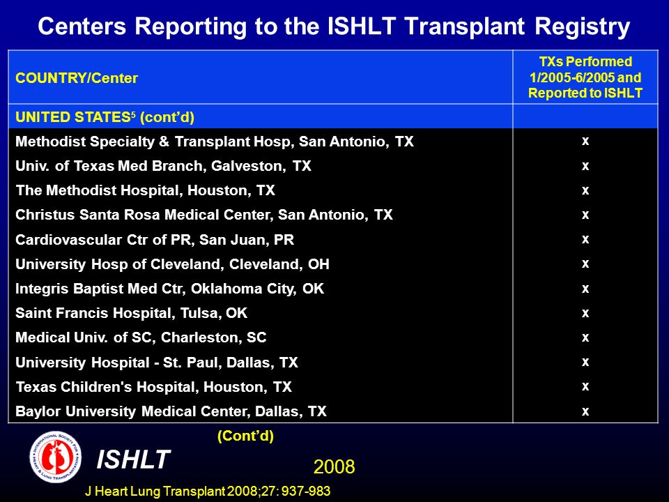 Centers Reporting to the ISHLT Transplant Registry COUNTRY/Center TXs Performed 1/2005-6/2005 and Reported to ISHLT UNITED STATES 5 (contd) Methodist