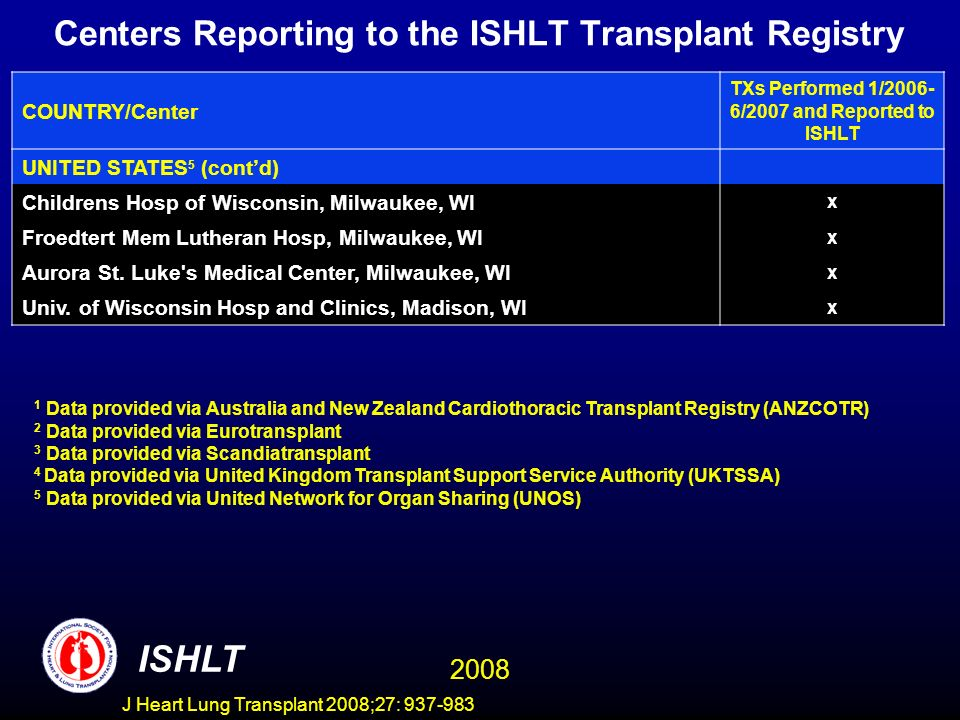 Centers Reporting to the ISHLT Transplant Registry COUNTRY/Center TXs Performed 1/2006- 6/2007 and Reported to ISHLT UNITED STATES 5 (contd) Childrens