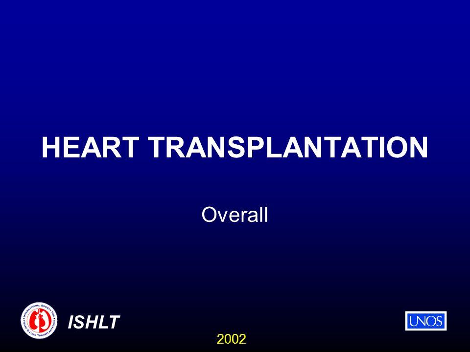 2002 ISHLT HEART TRANSPLANTATION Overall