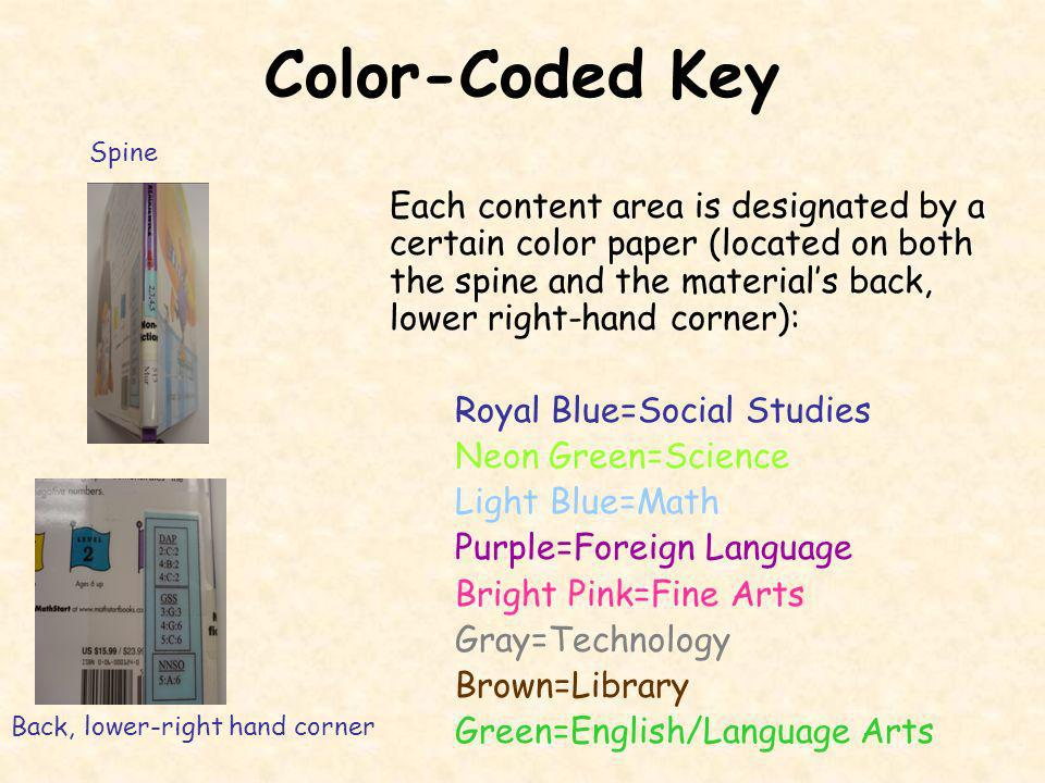 Color-Coded Key Each content area is designated by a certain color paper (located on both the spine and the materials back, lower right-hand corner): Royal Blue=Social Studies Neon Green=Science Light Blue=Math Purple=Foreign Language Bright Pink=Fine Arts Gray=Technology Brown=Library Green=English/Language Arts Back, lower-right hand corner Spine