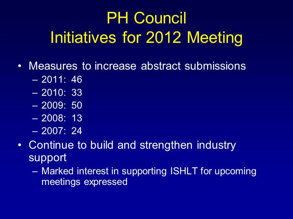 PH Council Initiatives for 2012 Meeting Measures to increase abstract submissions –2011: 46 –2010: 33 –2009: 50 –2008: 13 –2007: 24 Continue to build and strengthen industry support –Marked interest in supporting ISHLT for upcoming meetings expressed